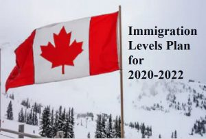 Immigration Levels Plan