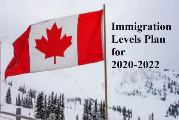 Immigration Level Plan